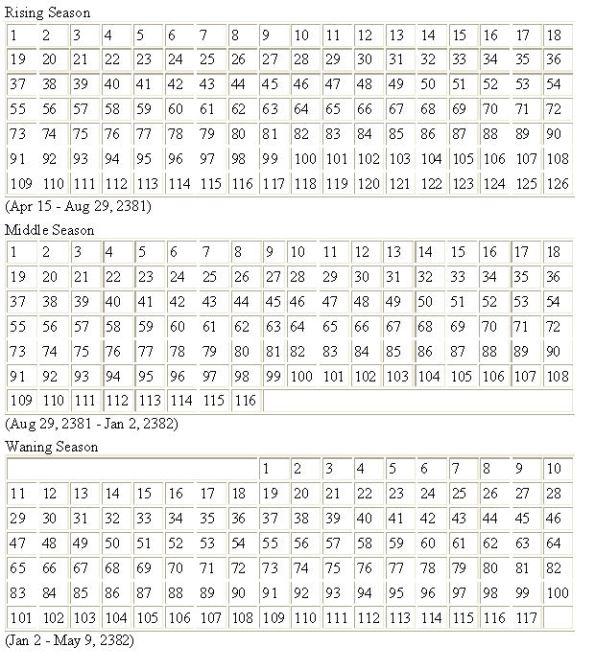 Cardassian Calendar