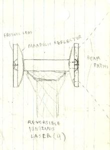 Ramjet laser sketch