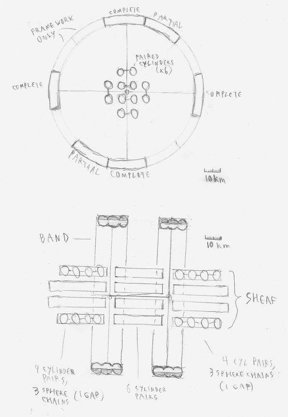 Ceres Sheaf rough sketch