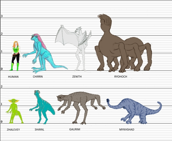 Arachne Saga alien height chart